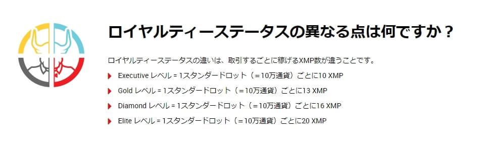 XMPポイント交換によるボーナス