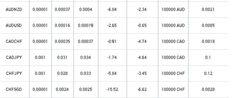 XMの証拠金計算ツールが便利!