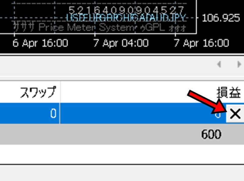 【MT4】ポジションをワンクリックで決済する方法