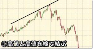 fx-chartpattern-diamond-2