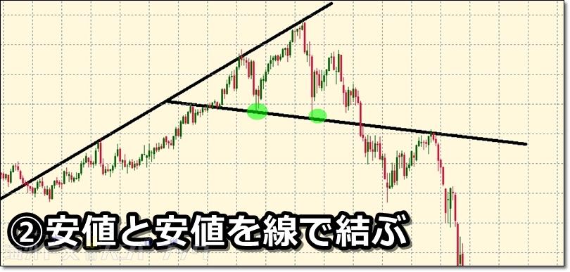fx-chartpattern-diamond-3