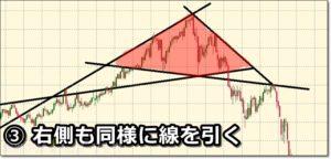 fx-chartpattern-diamond-4