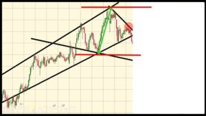 fx-chartpattern-diamond-8