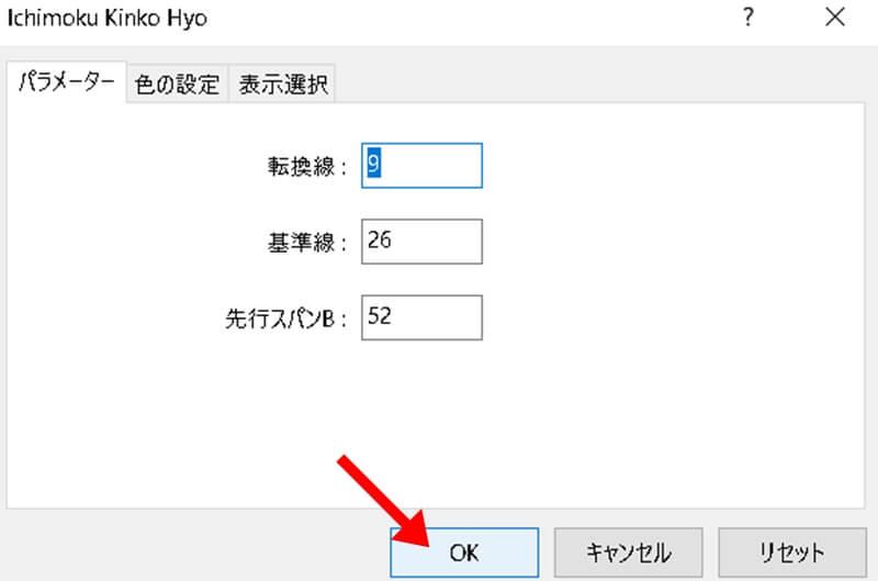 【PC版】MT4で一目均衡表を表示する手順