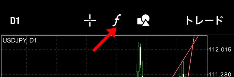 【XM】アプリ版MT4・MT5でMACDを表示する方法