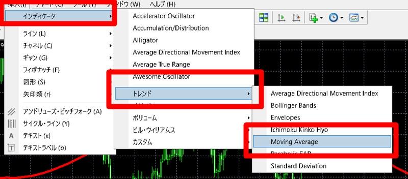 【XM】MT4で移動平均線を表示する方法