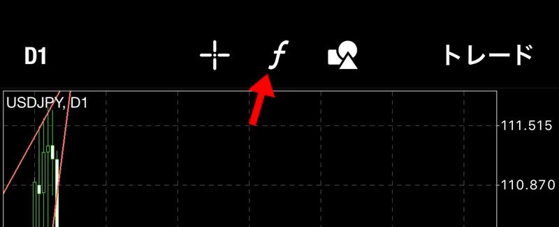MT4&MT5のアプリ版で移動平均線を表示する方法