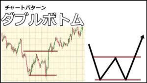 【基本編】FXチャートパターン「ダブルボトム」とは?