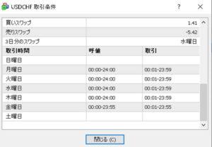 TitanFX(タイタンFX)の取引時間は「GMT+3」