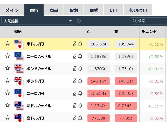 iFOREXのFXnetはどこから使う?