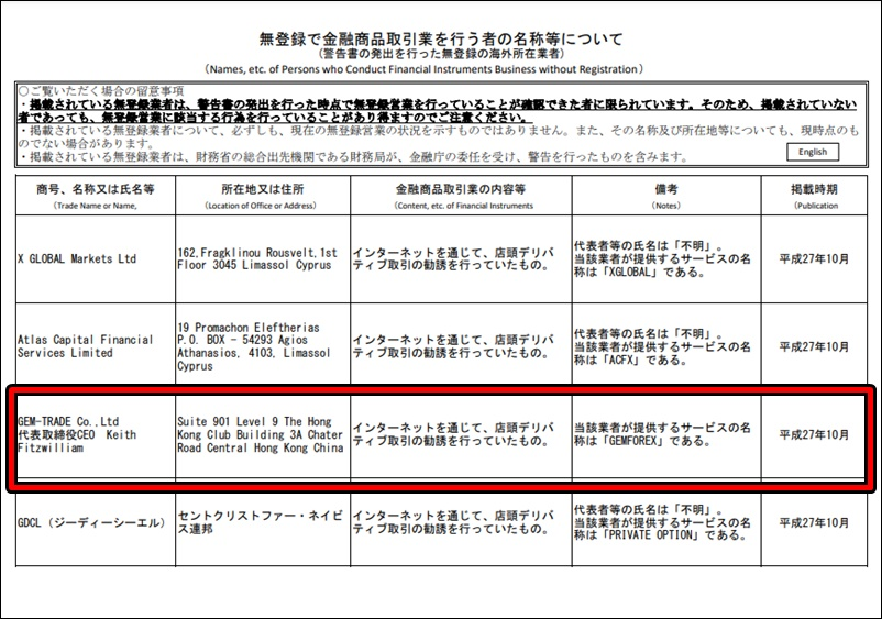 GEMFOREXが日本の金融庁に警告を受けたのは「事実」