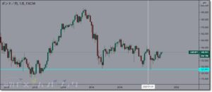 gbpjpy-outlook-1