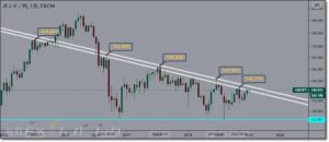 gbpjpy-outlook-2