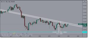 gbpjpy-outlook-3