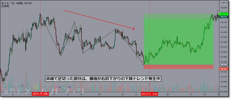 fx-trade-contrarian-3
