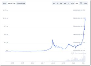 bitcoin-pricemovemet-feature-2