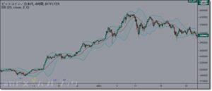 bitcoin-pricemovemet-feature-3