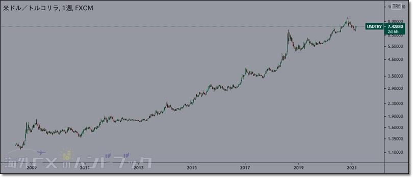 exchange-stocks-index-correlation-2