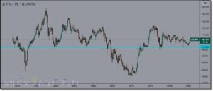 fx-position-trade-1