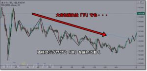 short-term-trading-1